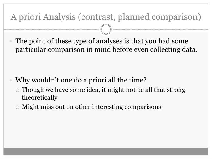 A priori Analysis (contrast, planned comparison)