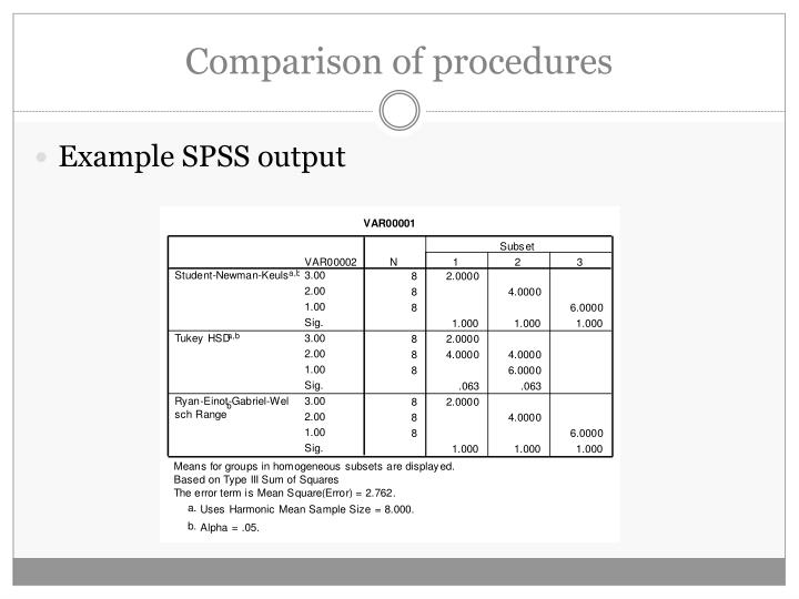 Comparison of procedures