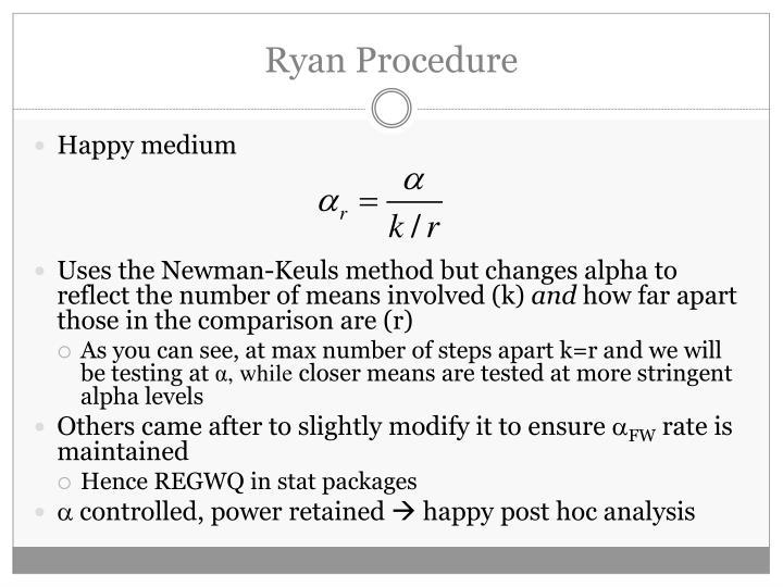 Ryan Procedure