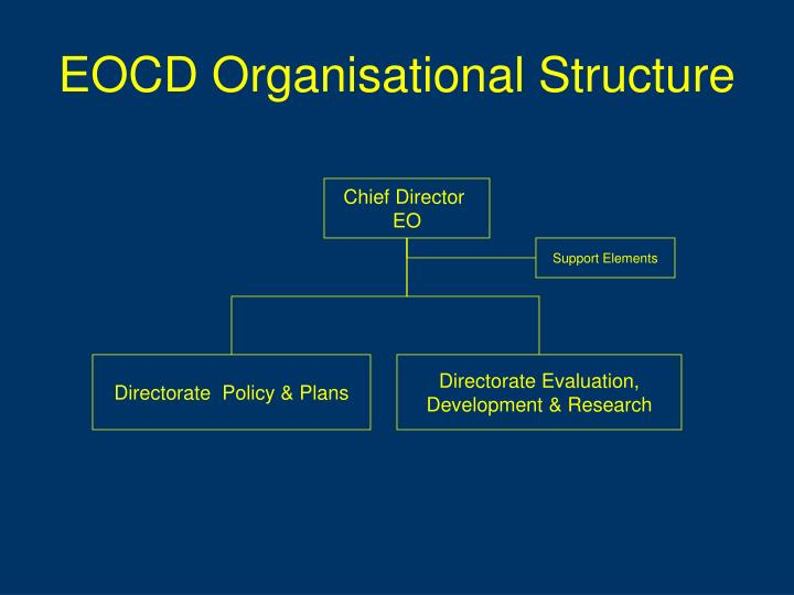 EOCD Organisational Structure