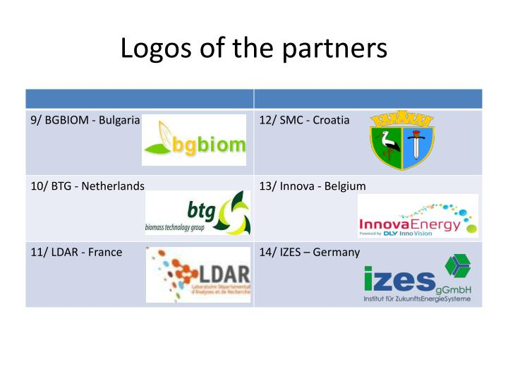 Logos of the partners1