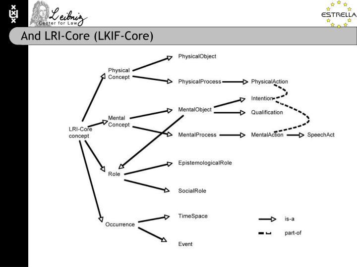 And LRI-Core (LKIF-Core)