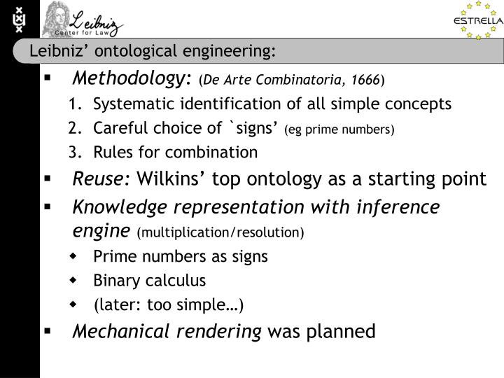 Leibniz' ontological engineering: