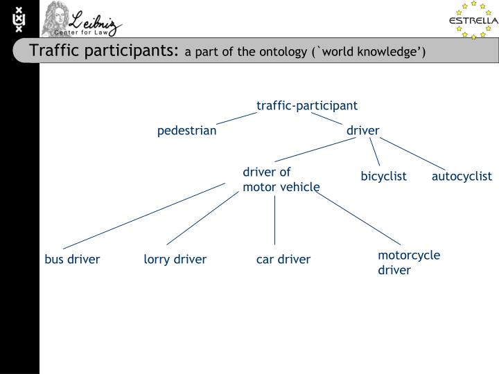 Traffic participants: