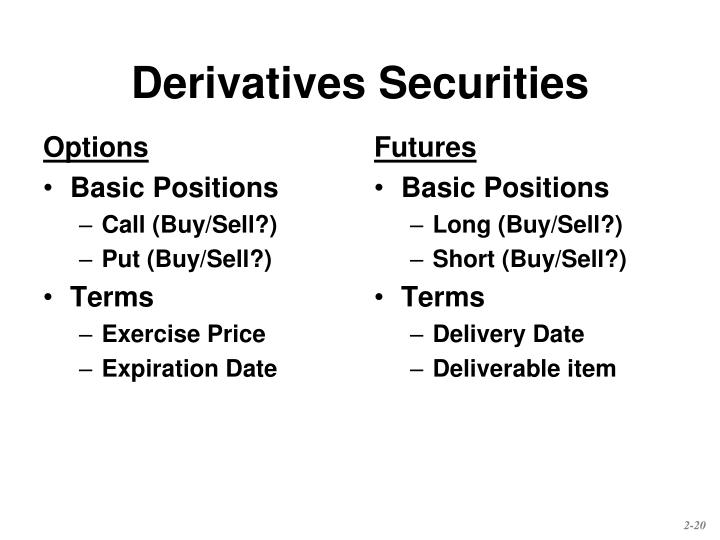 Derivatives Securities