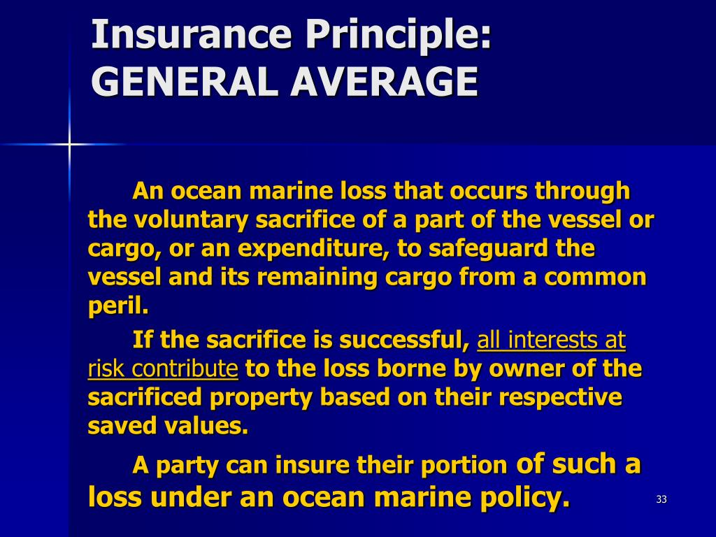 Insurance Principle:  GENERAL AVERAGE