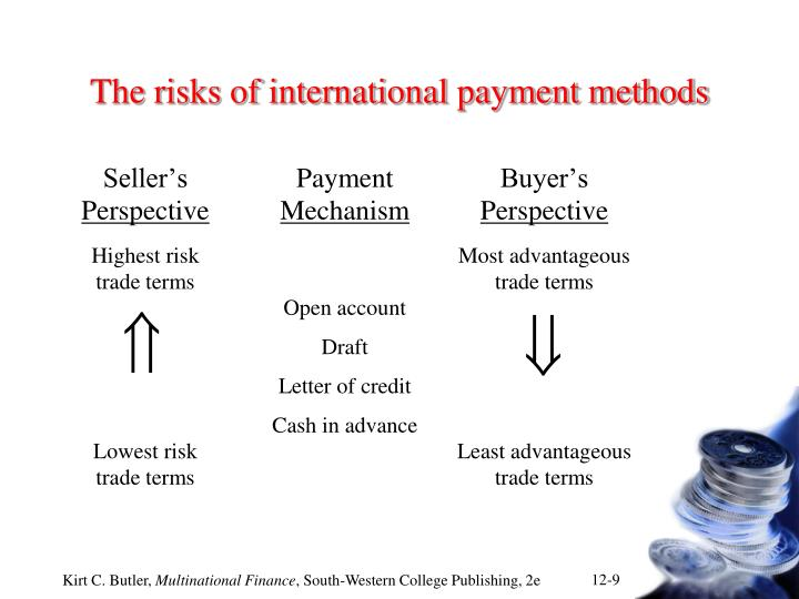 The risks of international payment methods