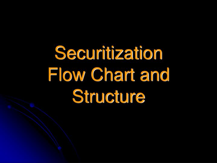 Securitization flow chart and structure