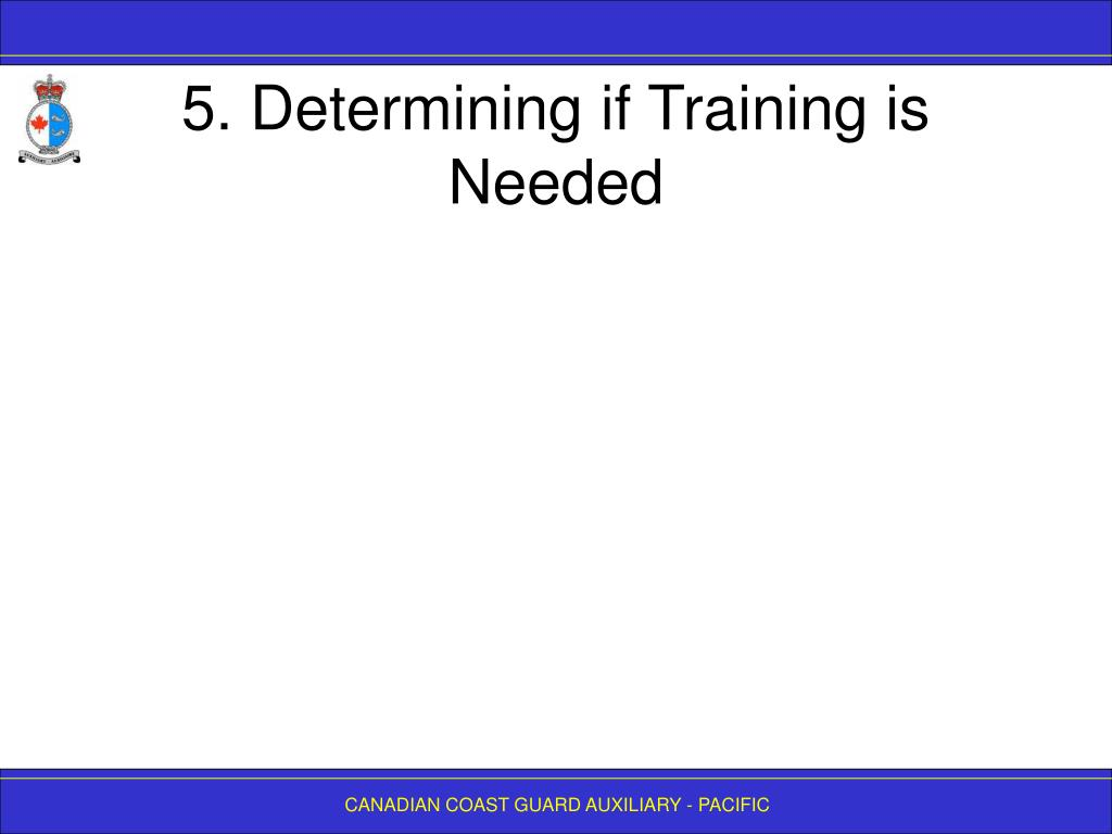 5. Determining if Training is Needed