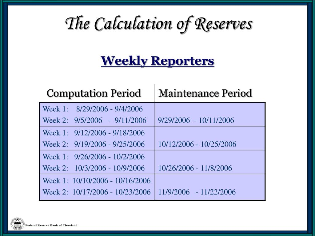 The Calculation of Reserves