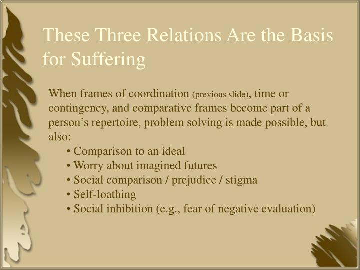 These Three Relations Are the Basis for Suffering