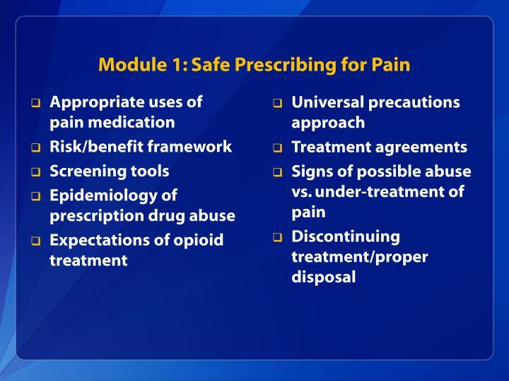 Module 1: Safe Prescribing for Pain