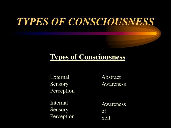 TYPES OF CONSCIOUSNESS
