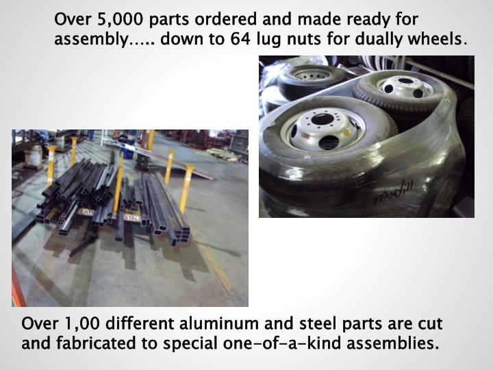 Over 5,000 parts ordered and made ready for assembly….. down to 64 lug nuts for dually wheels