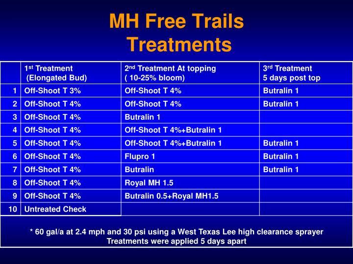 MH Free Trails
