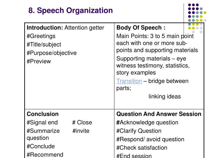 8. Speech Organization