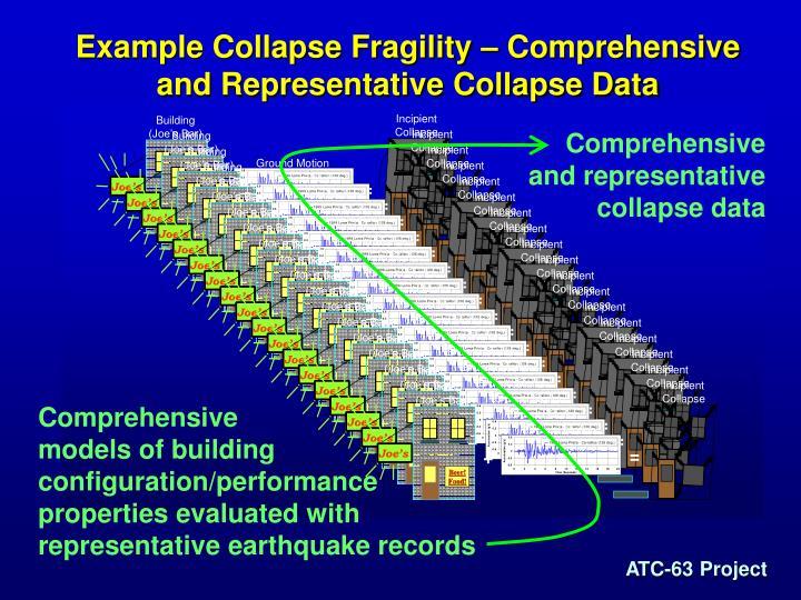 Comprehensive   and representative collapse data
