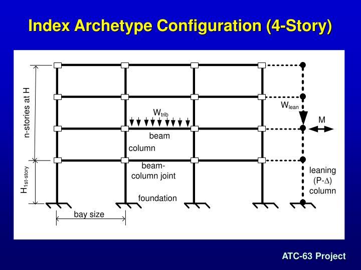 Index Archetype Configuration (4-Story)