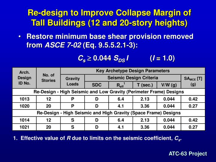 Re-design to Improve Collapse Margin of Tall Buildings (12 and 20-story heights)