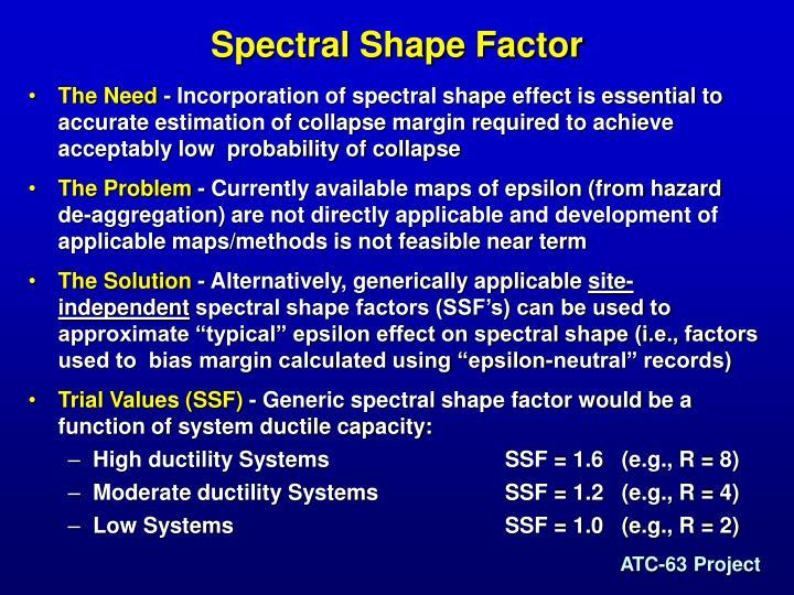 Spectral Shape Factor