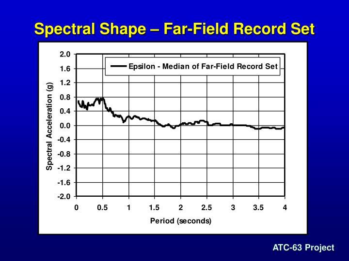 Spectral Shape – Far-Field Record Set