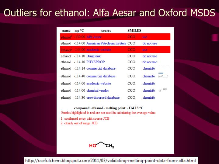 Outliers for ethanol: Alfa