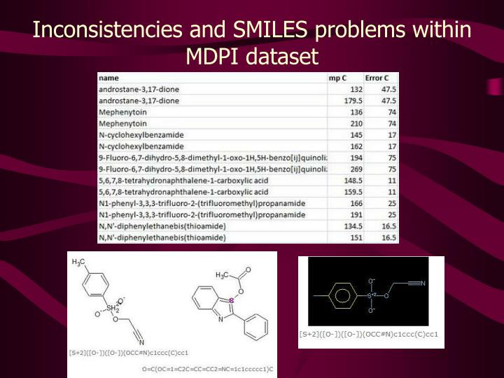 Inconsistencies and SMILES problems within MDPI dataset