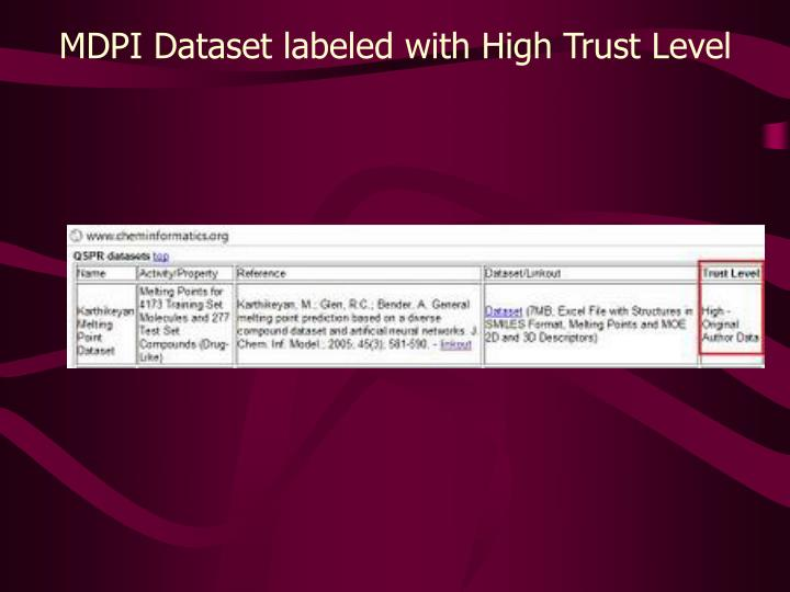 MDPI Dataset labeled with High Trust Level