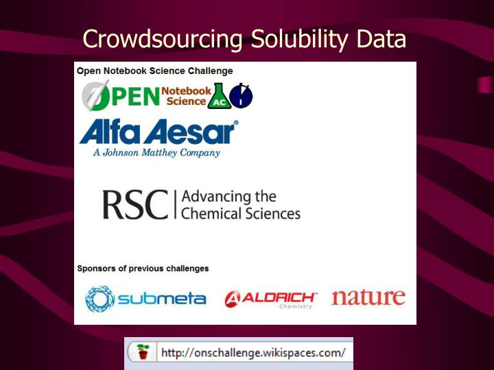 Crowdsourcing Solubility Data