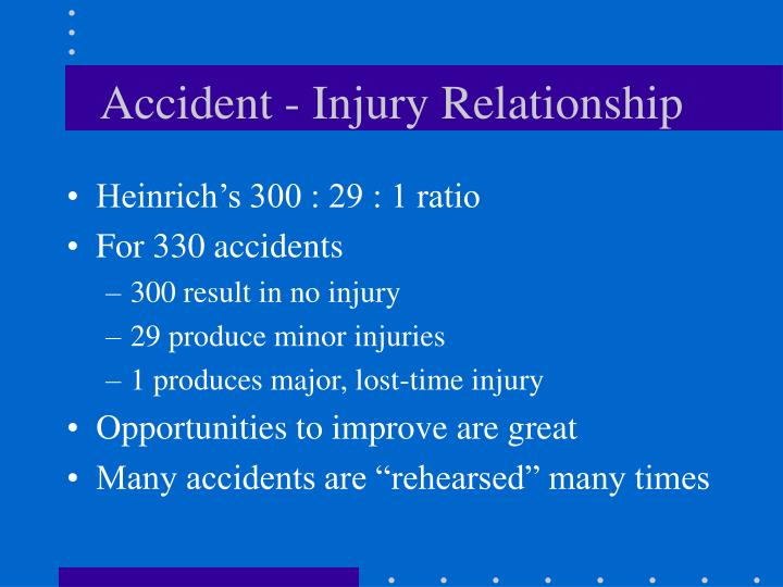 Accident - Injury Relationship