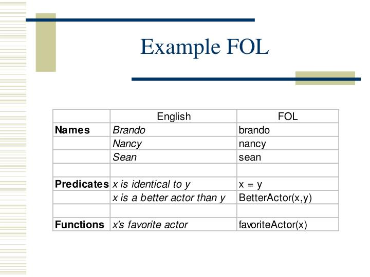 Example FOL
