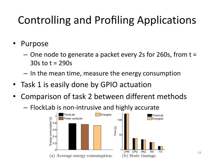 Controlling and Profiling Applications