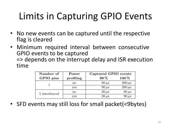 Limits in Capturing GPIO Events