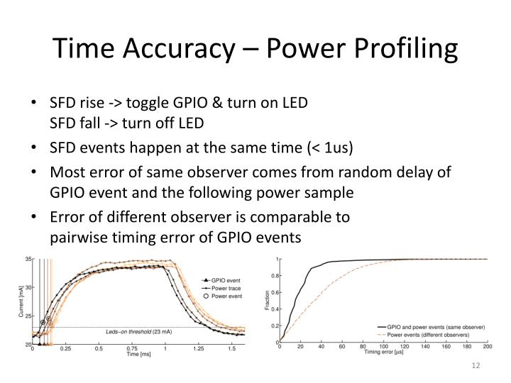 Time Accuracy – Power Profiling