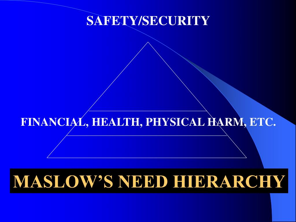 SAFETY/SECURITY
