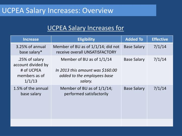 UCPEA Salary Increases: Overview