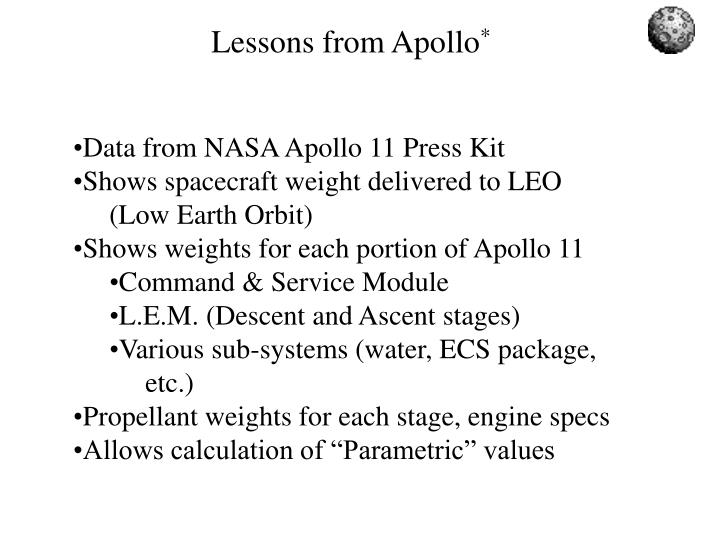 Data from NASA Apollo 11 Press Kit