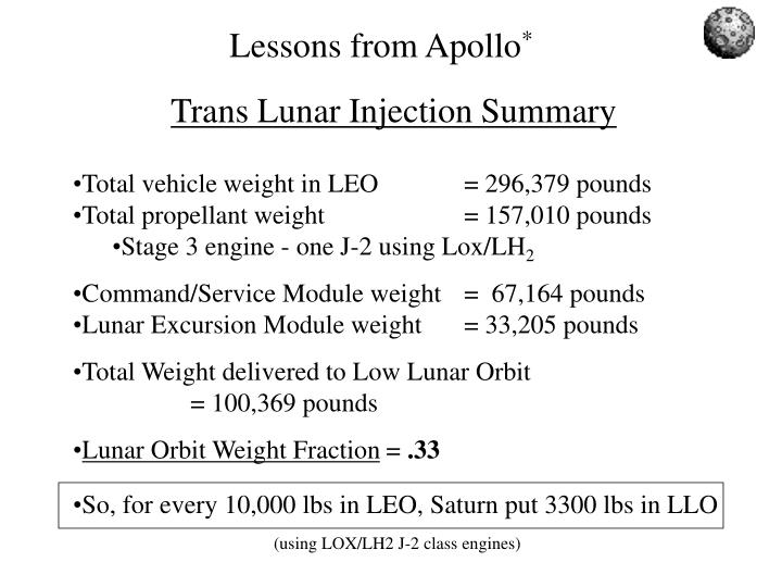 Trans Lunar Injection Summary