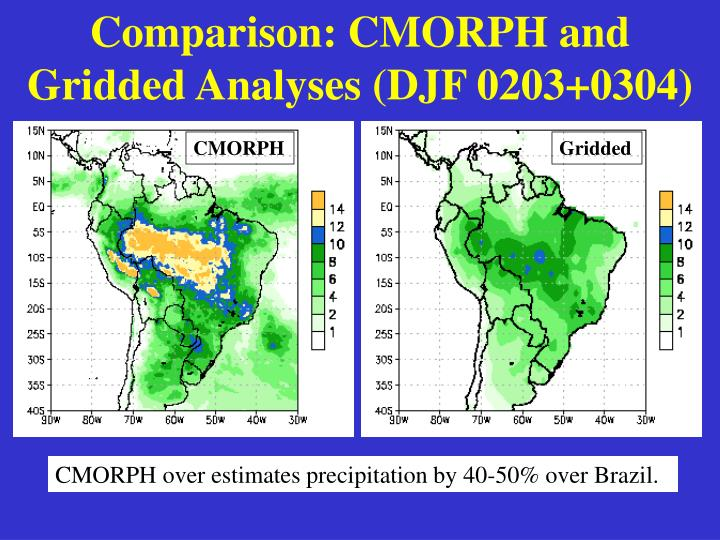 Comparison: CMORPH and Gridded Analyses (DJF 0203+0304)