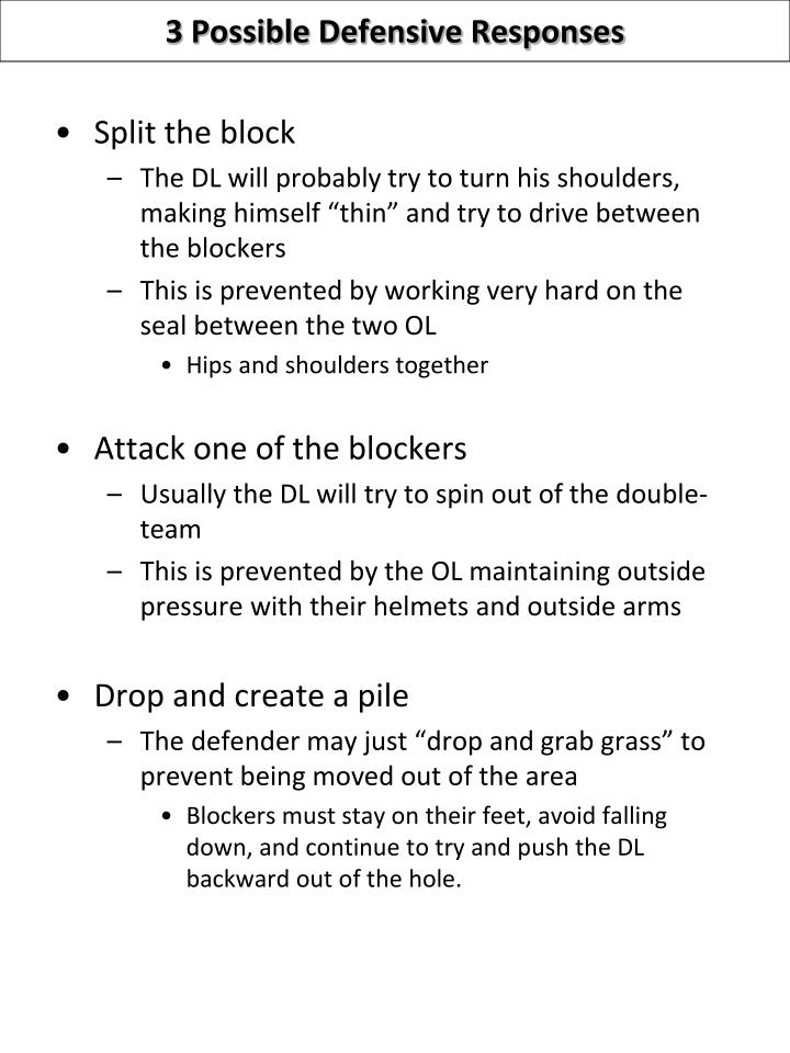 3 Possible Defensive Responses