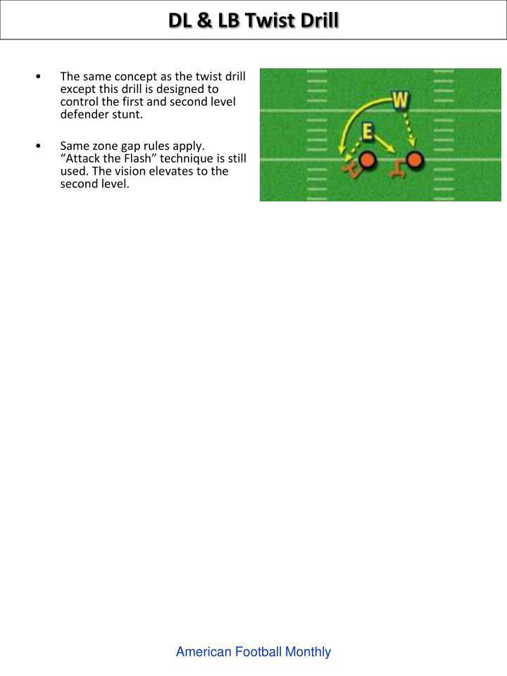 DL & LB Twist Drill