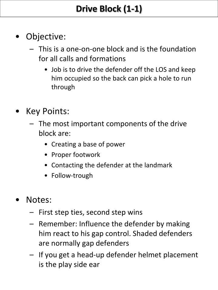 Drive Block (1-1)