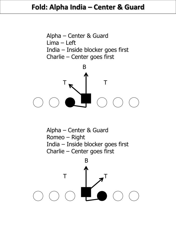 Fold: Alpha India – Center & Guard