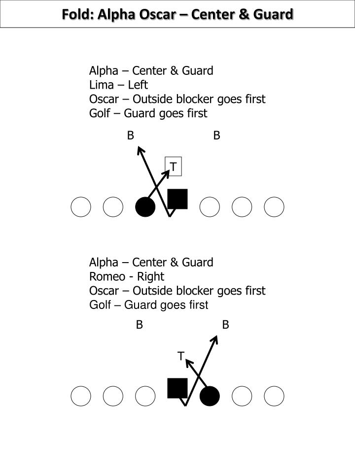 Fold: Alpha Oscar – Center & Guard