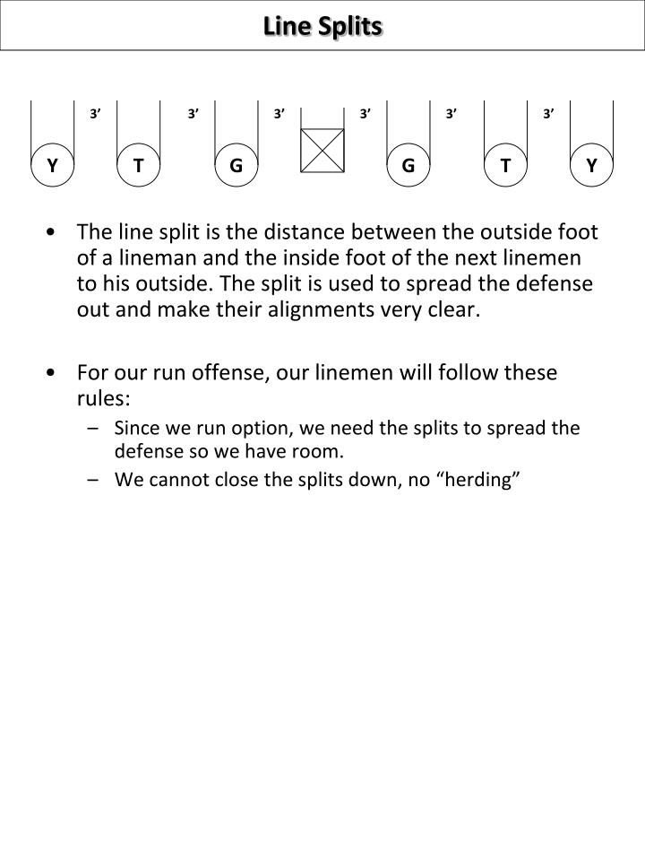 Line Splits