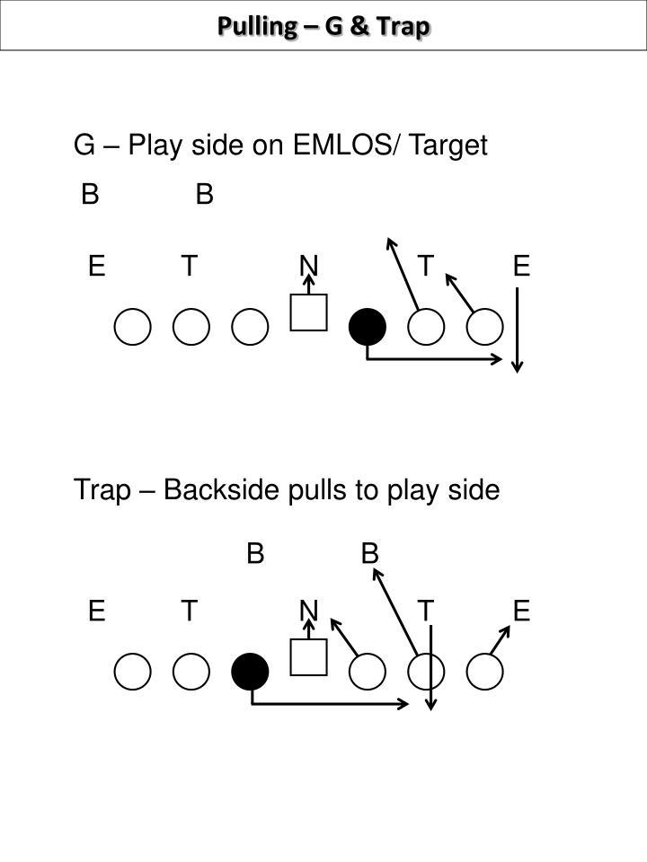 Pulling – G & Trap