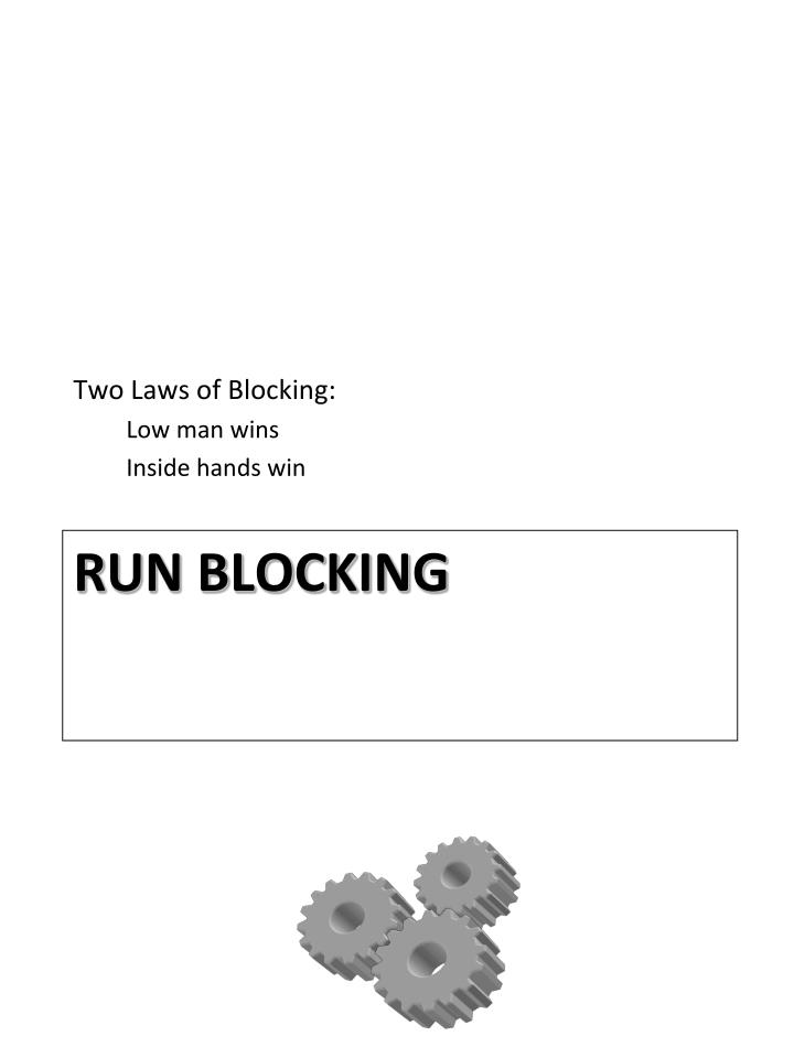 Two Laws of Blocking: