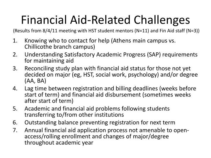 Financial Aid-Related Challenges
