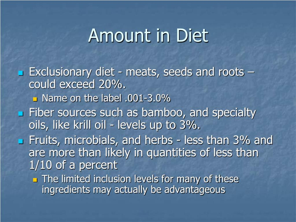 Amount in Diet
