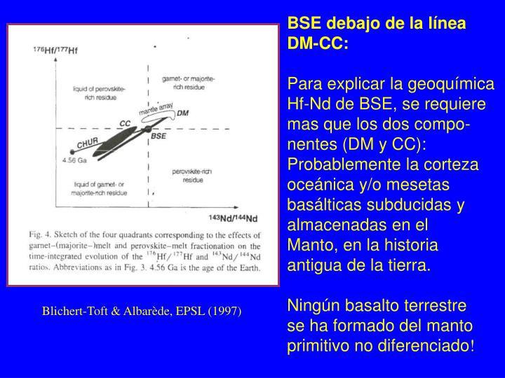 BSE debajo de la línea